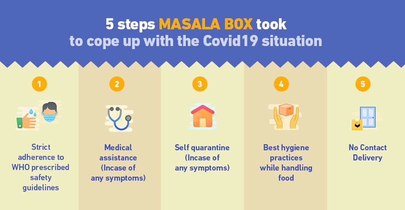 How Masala Box coped up with the 'new normal' during Covid 19 lockdown